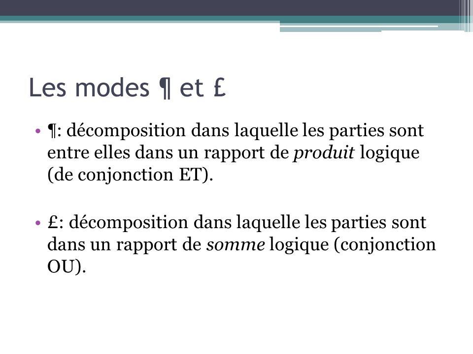 Les modes ¶ et £ ¶: décomposition dans laquelle les parties sont entre elles dans un rapport de produit logique (de conjonction ET).