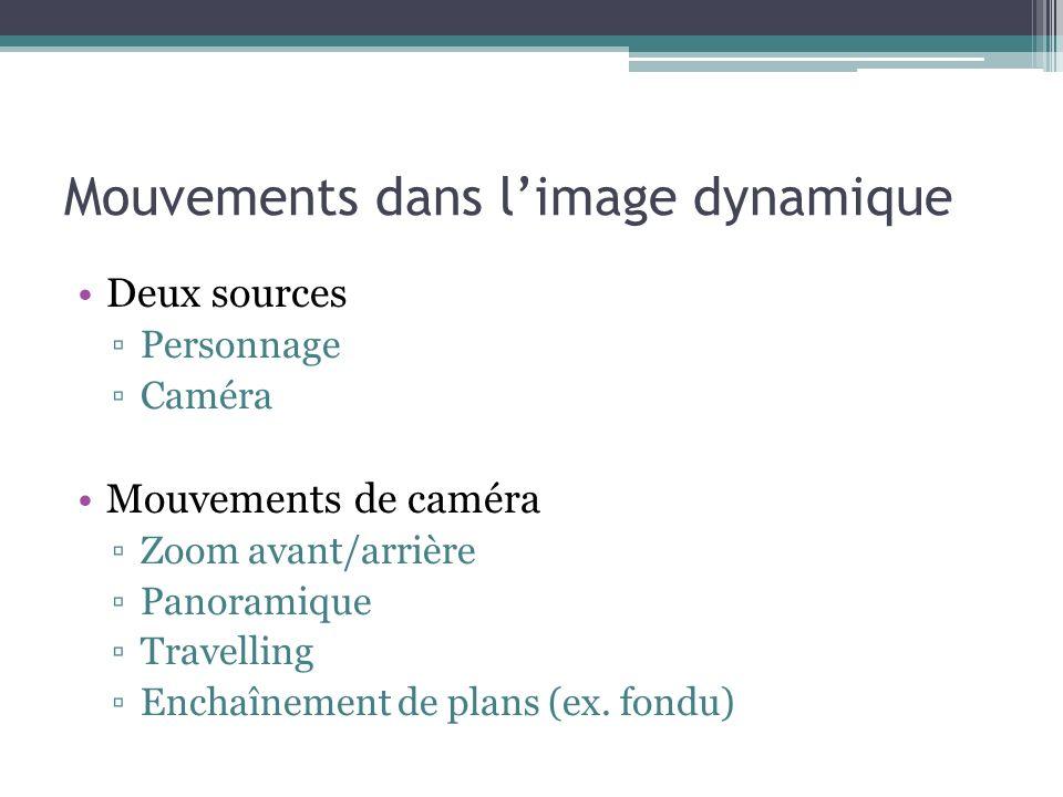 Mouvements dans l'image dynamique