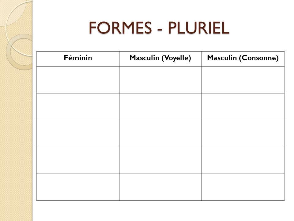 FORMES - PLURIEL Féminin Masculin (Voyelle) Masculin (Consonne)