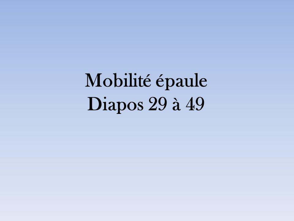 Mobilité épaule Diapos 29 à 49