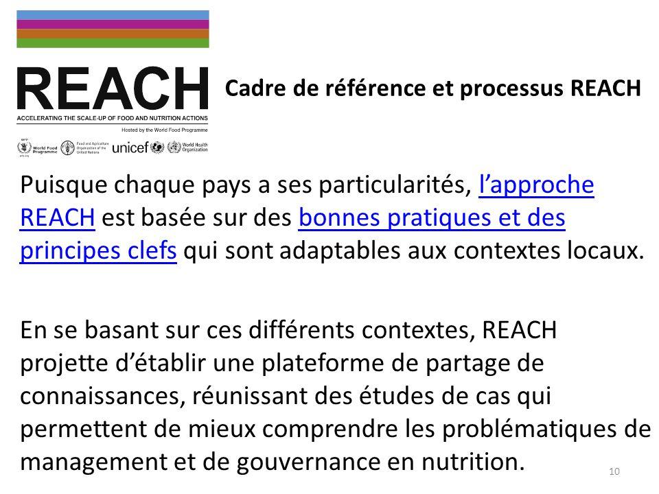 Cadre de référence et processus REACH