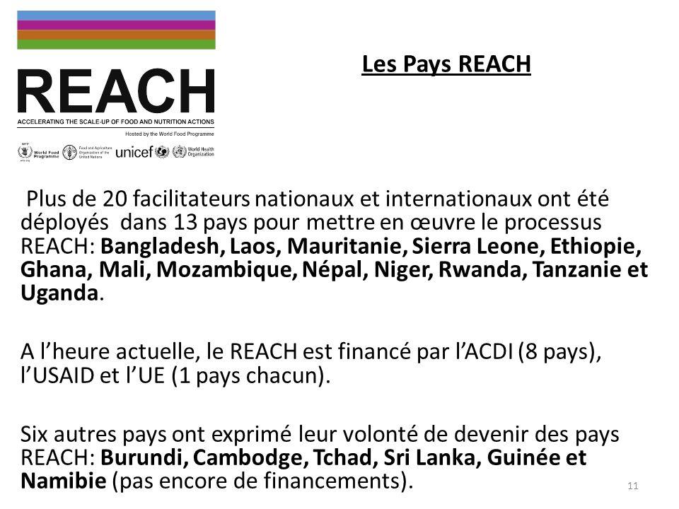Les Pays REACH