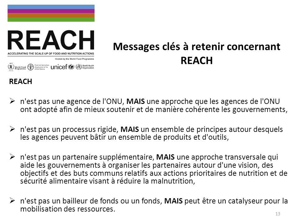 Messages clés à retenir concernant REACH