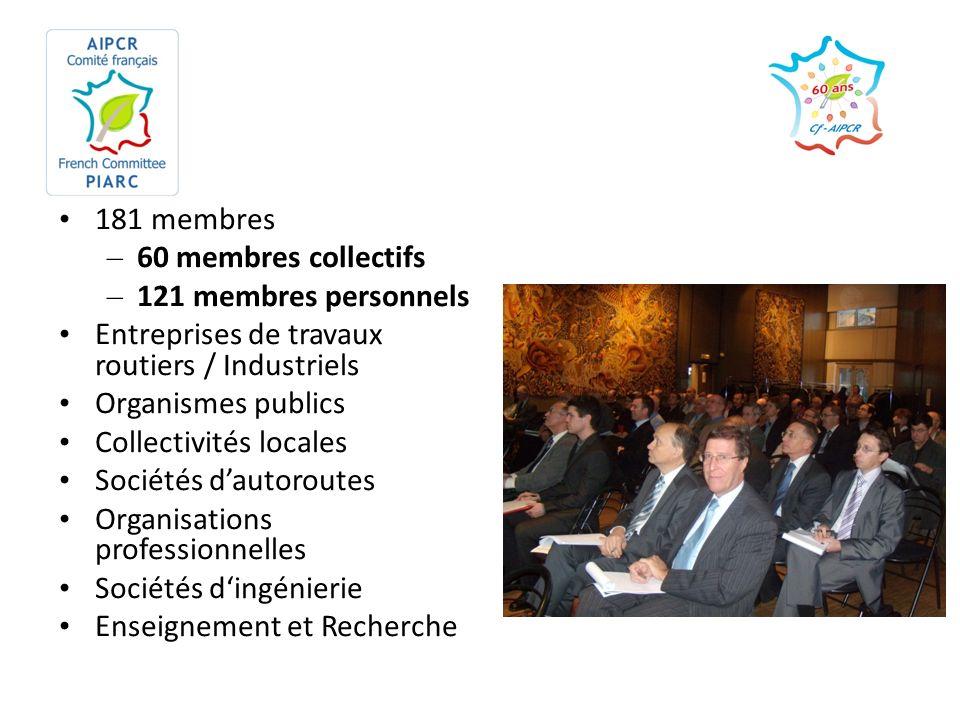181 membres 60 membres collectifs. 121 membres personnels. Entreprises de travaux routiers / Industriels.