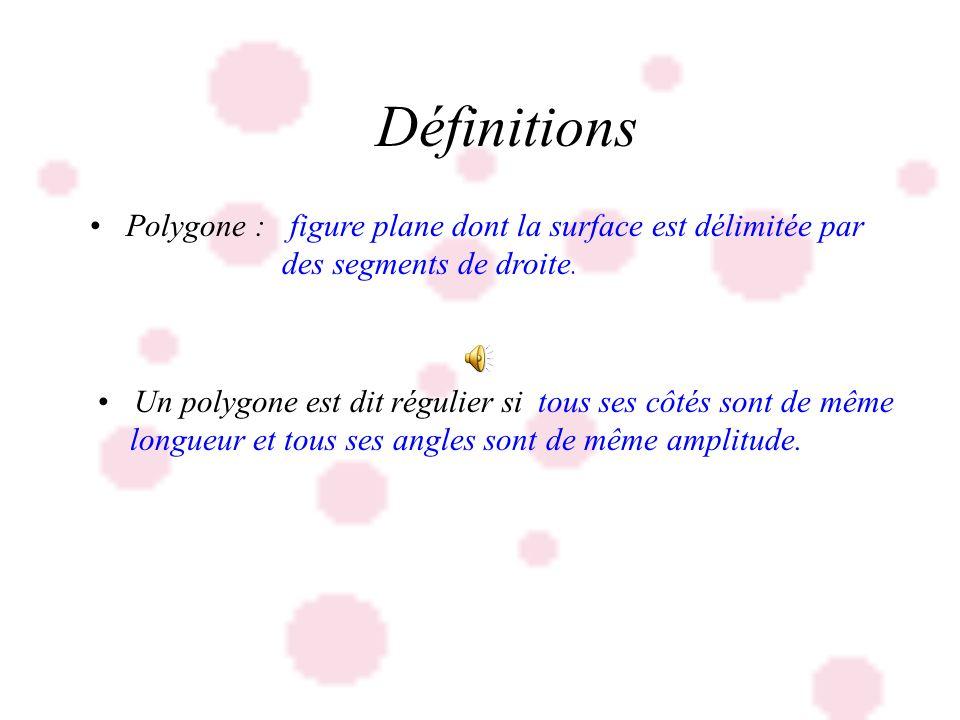 Définitions Polygone :