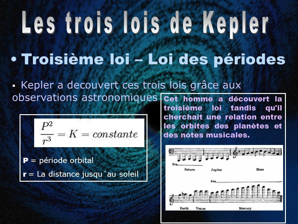 Les trois lois de Kepler Troisième loi – Loi des périodes