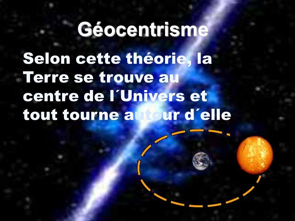 Géocentrisme Selon cette théorie, la Terre se trouve au centre de l´Univers et tout tourne autour d´elle.