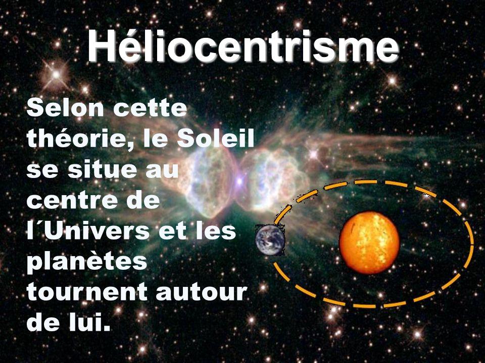Héliocentrisme Selon cette théorie, le Soleil se situe au centre de l´Univers et les planètes tournent autour de lui.