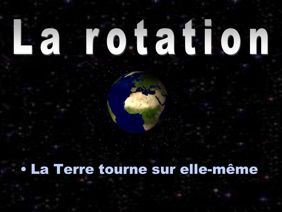 La Terre tourne sur elle-même