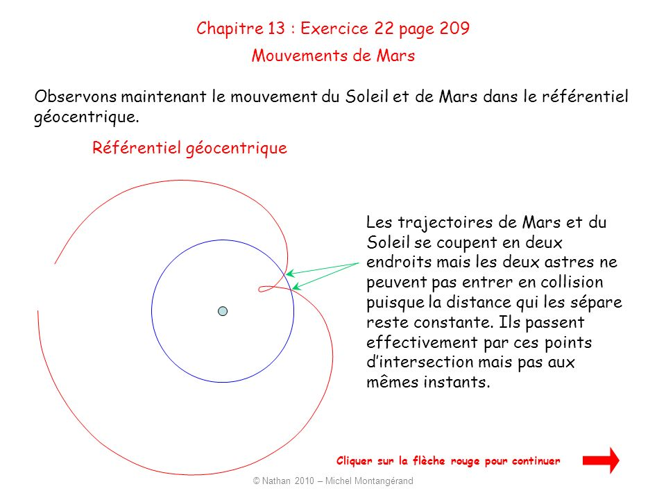 Chapitre 13 : Exercice 22 page 209