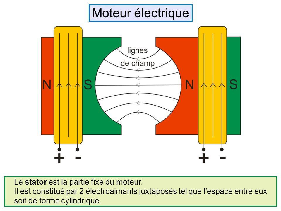 Moteur électrique Le stator est la partie fixe du moteur.