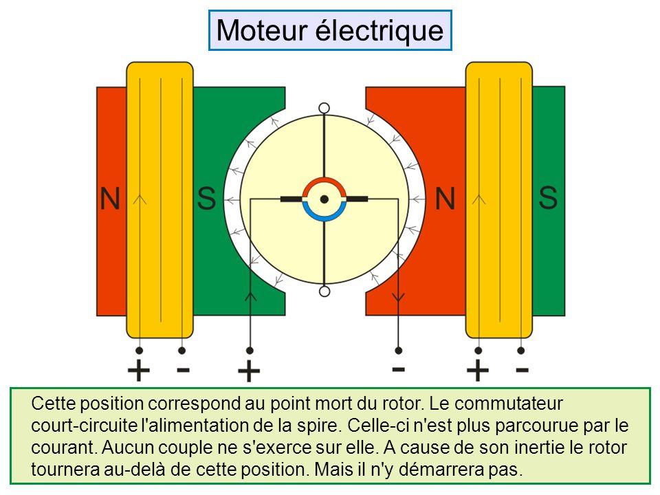 Moteur électrique Cette position correspond au point mort du rotor. Le commutateur.
