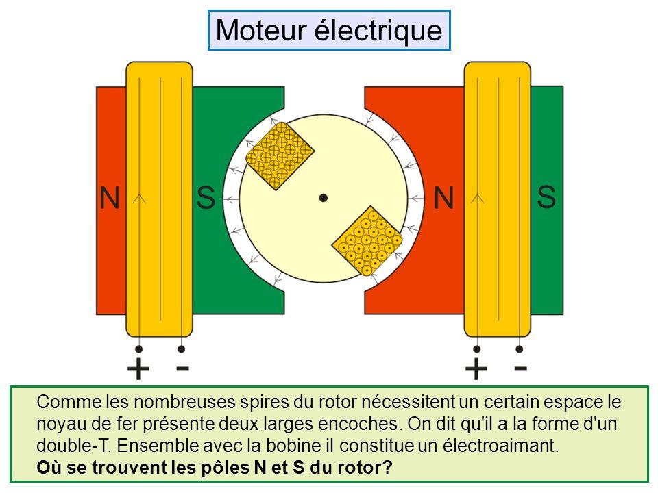 Moteur électrique Comme les nombreuses spires du rotor nécessitent un certain espace le.