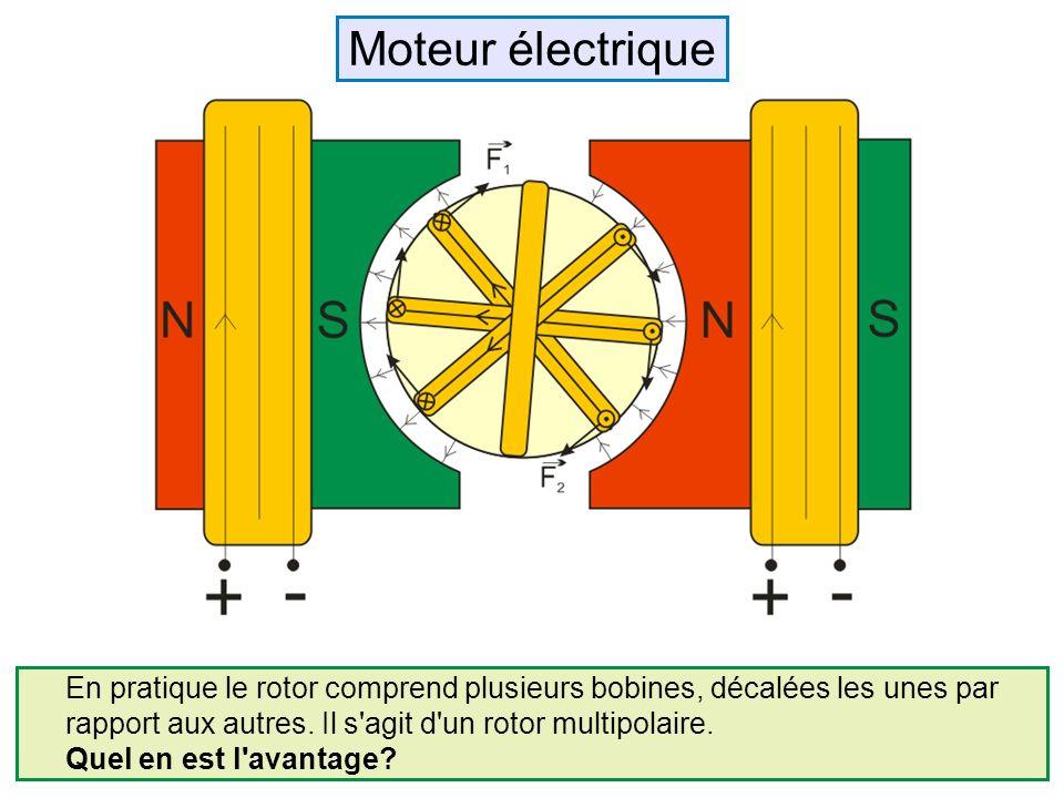 Moteur électrique En pratique le rotor comprend plusieurs bobines, décalées les unes par rapport aux autres. Il s agit d un rotor multipolaire.