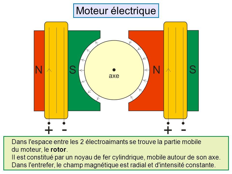 Moteur électrique Dans l espace entre les 2 électroaimants se trouve la partie mobile. du moteur, le rotor.