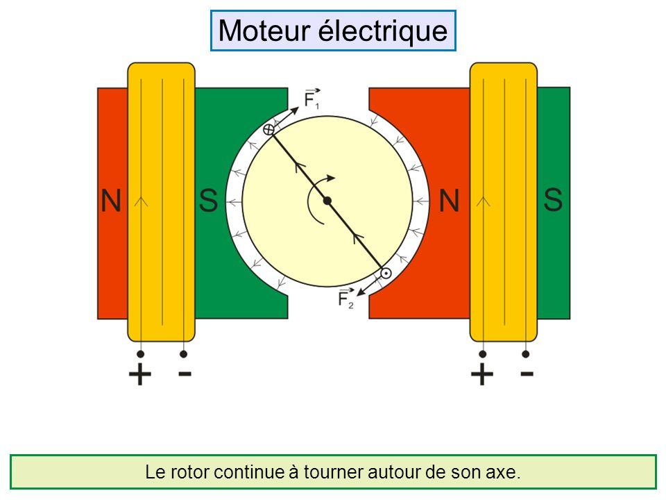 Moteur électrique Le rotor continue à tourner autour de son axe.
