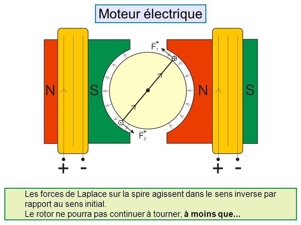Moteur électrique Les forces de Laplace sur la spire agissent dans le sens inverse par. rapport au sens initial.
