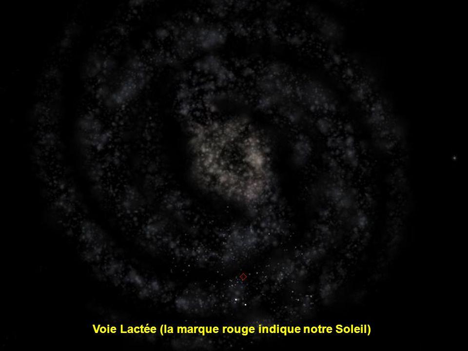 Voie Lactée (la marque rouge indique notre Soleil)