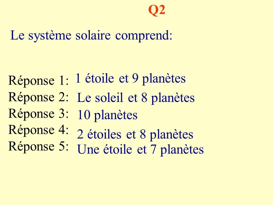 Q2 Le système solaire comprend: 1 étoile et 9 planètes. Réponse 1: Réponse 2: Réponse 3: Réponse 4:
