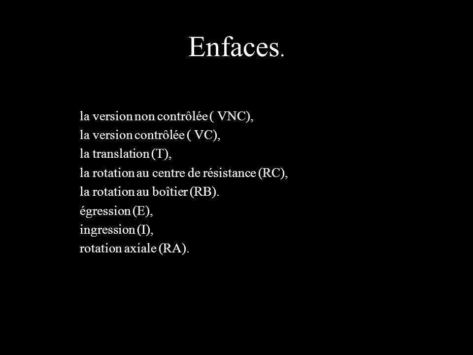 Enfaces. la version non contrôlée ( VNC), la version contrôlée ( VC),