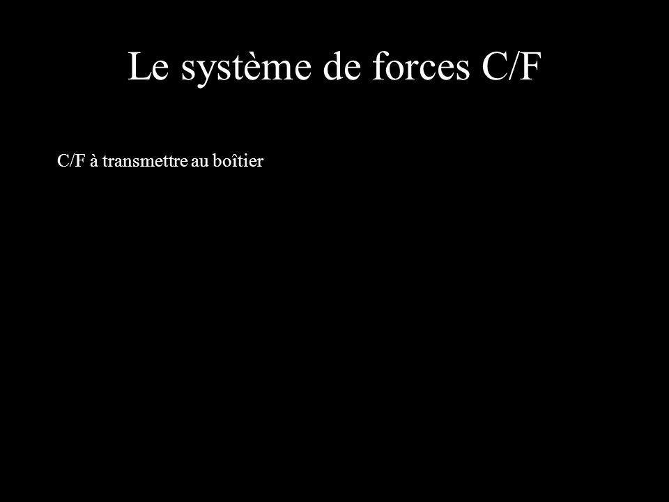 Le système de forces C/F