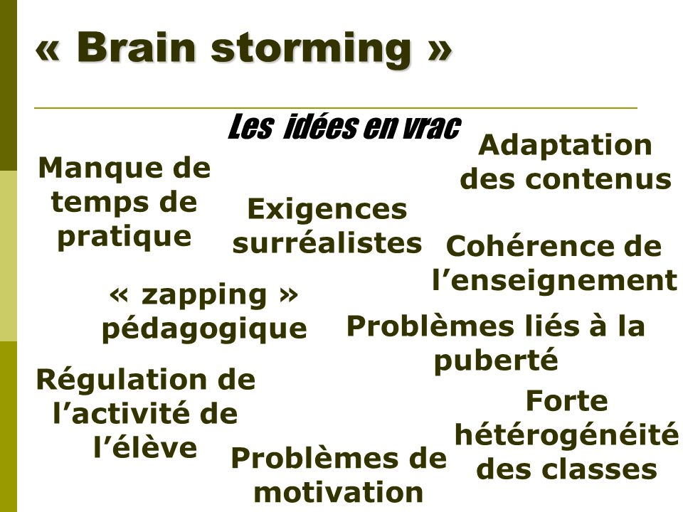 « Brain storming » Les idées en vrac Adaptation des contenus