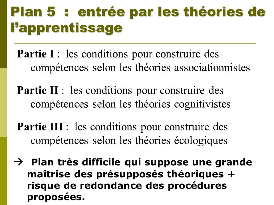 Plan 5 : entrée par les théories de l'apprentissage