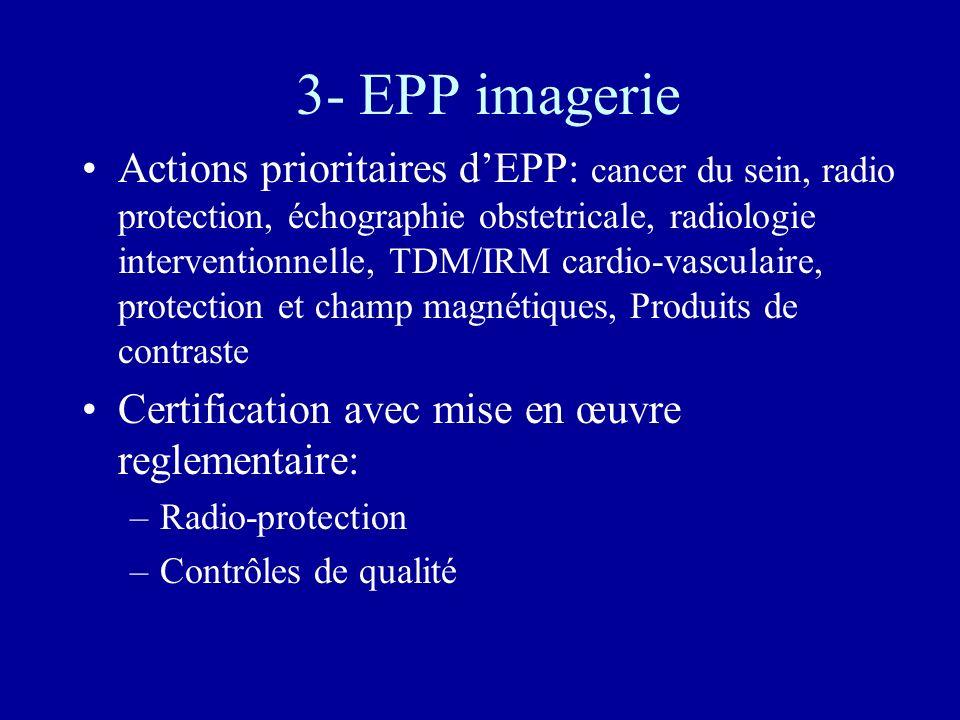 3- EPP imagerie