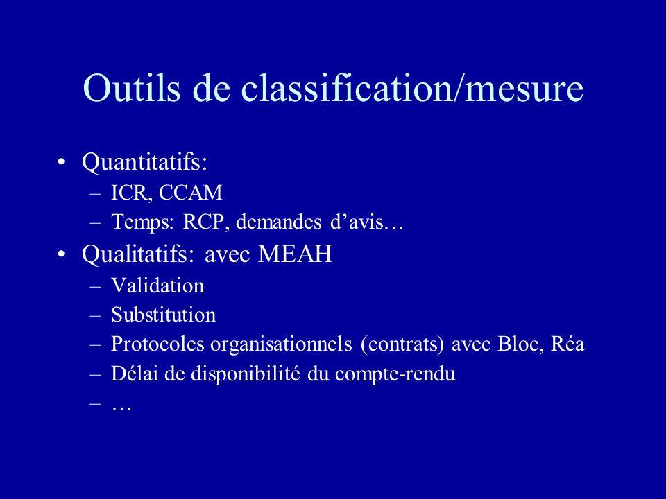 Outils de classification/mesure