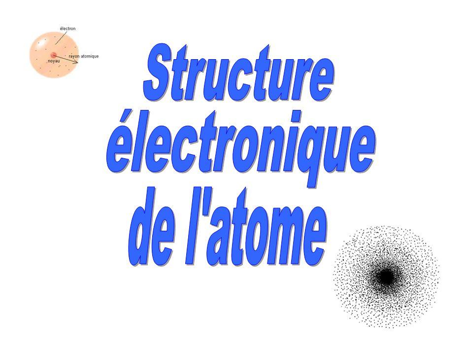 Structure électronique de l atome