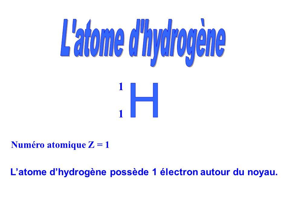 L atome d hydrogène 1 H Numéro atomique Z = 1