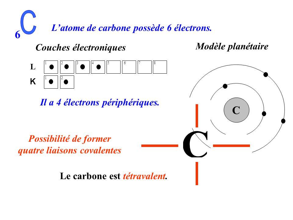 quatre liaisons covalentes