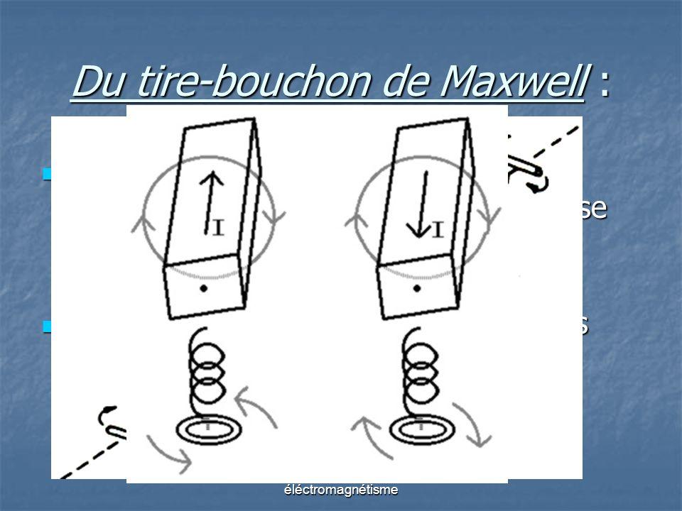 Du tire-bouchon de Maxwell :