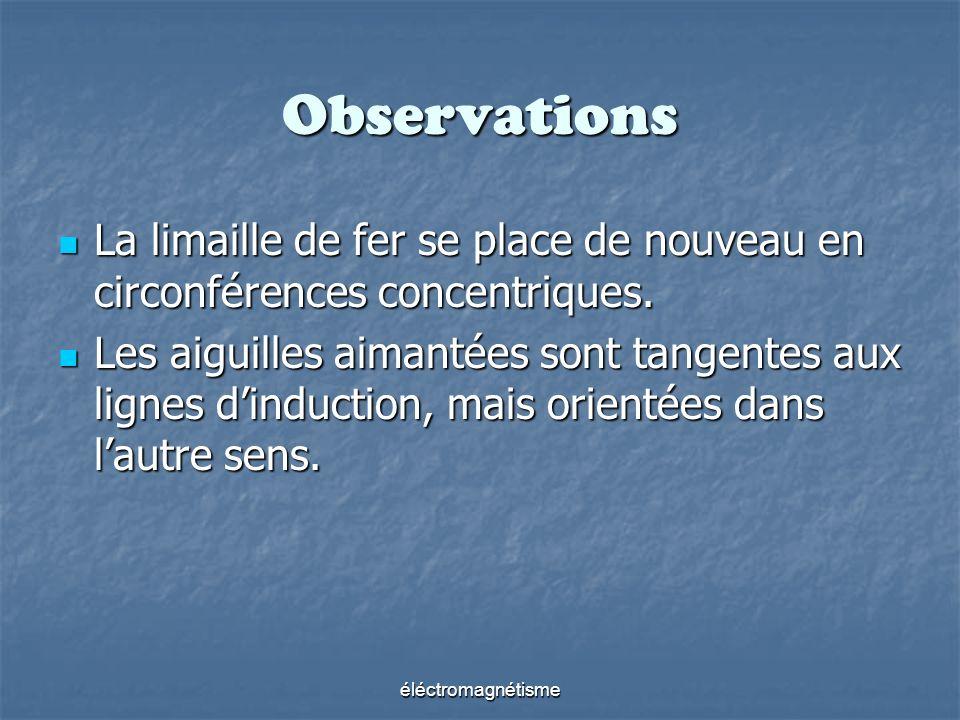 Observations La limaille de fer se place de nouveau en circonférences concentriques.
