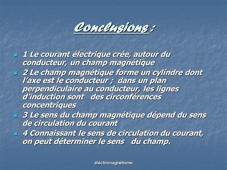 Conclusions : 1 Le courant électrique crée, autour du conducteur, un champ magnétique.