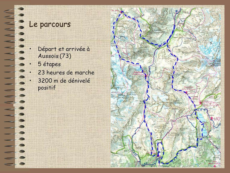 Le parcours Départ et arrivée à Aussois (73) 5 étapes