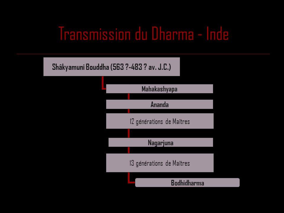 Transmission du Dharma - Inde