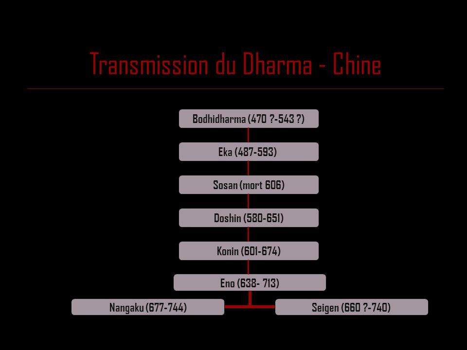 Transmission du Dharma - Chine