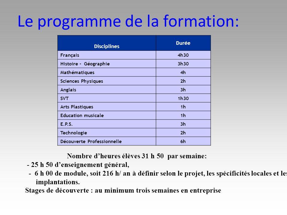 Le programme de la formation: