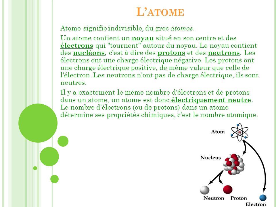 L'atome Atome signifie indivisible, du grec atomos.