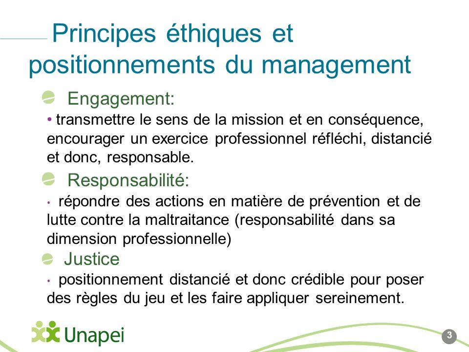 Principes éthiques et positionnements du management