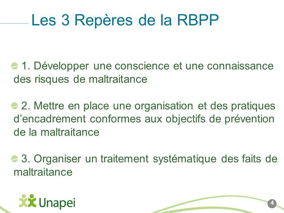 Les 3 Repères de la RBPP 1. Développer une conscience et une connaissance des risques de maltraitance.