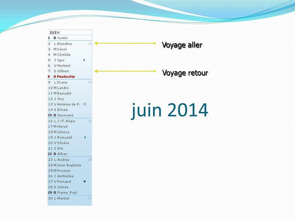 Voyage aller Voyage retour juin 2014