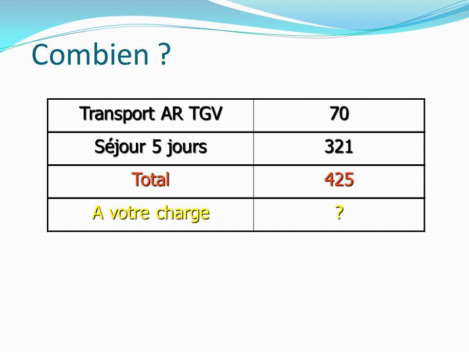 Combien Transport AR TGV 70 Séjour 5 jours 321 Total 425