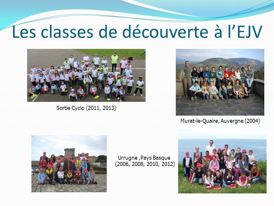 Les classes de découverte à l'EJV