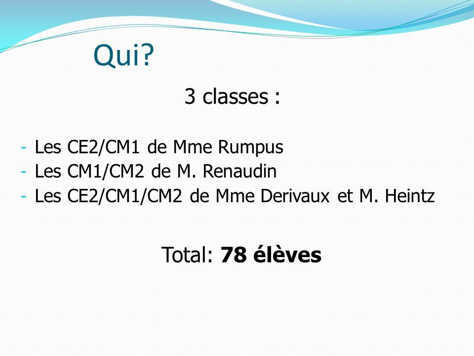 Qui 3 classes : Total: 78 élèves Les CE2/CM1 de Mme Rumpus