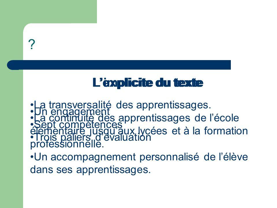 L'implicite du texte L'explicite du texte
