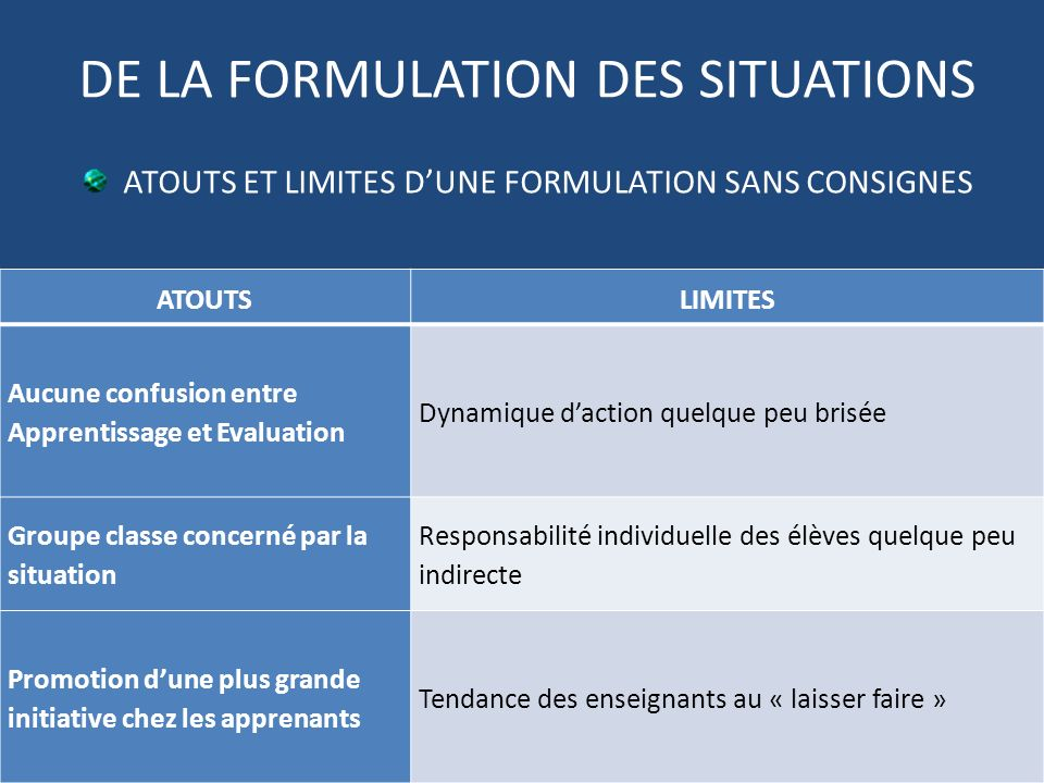 DE LA FORMULATION DES SITUATIONS