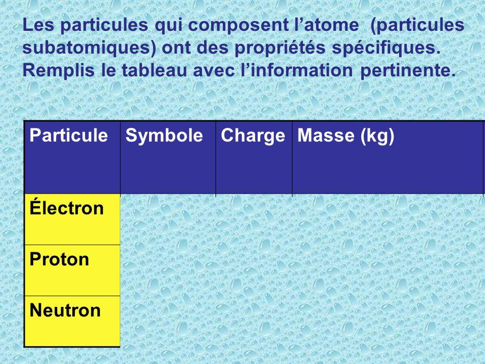 Les particules qui composent l'atome (particules subatomiques) ont des propriétés spécifiques. Remplis le tableau avec l'information pertinente.