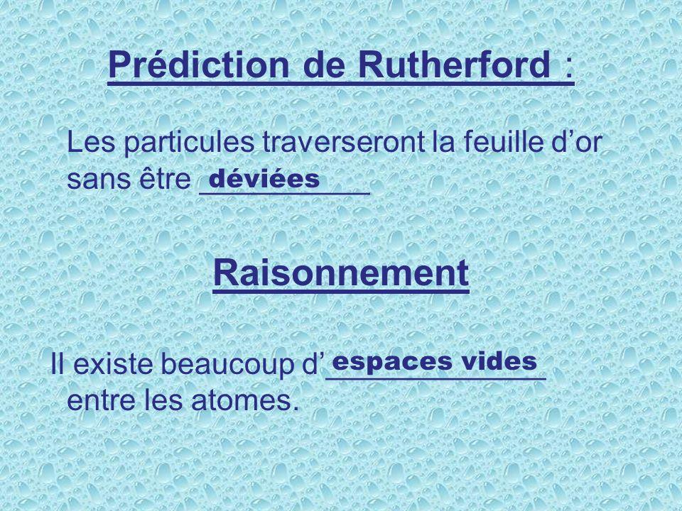 Prédiction de Rutherford :
